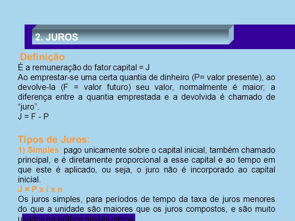 2. JUROS Tipos de Juros: Definição