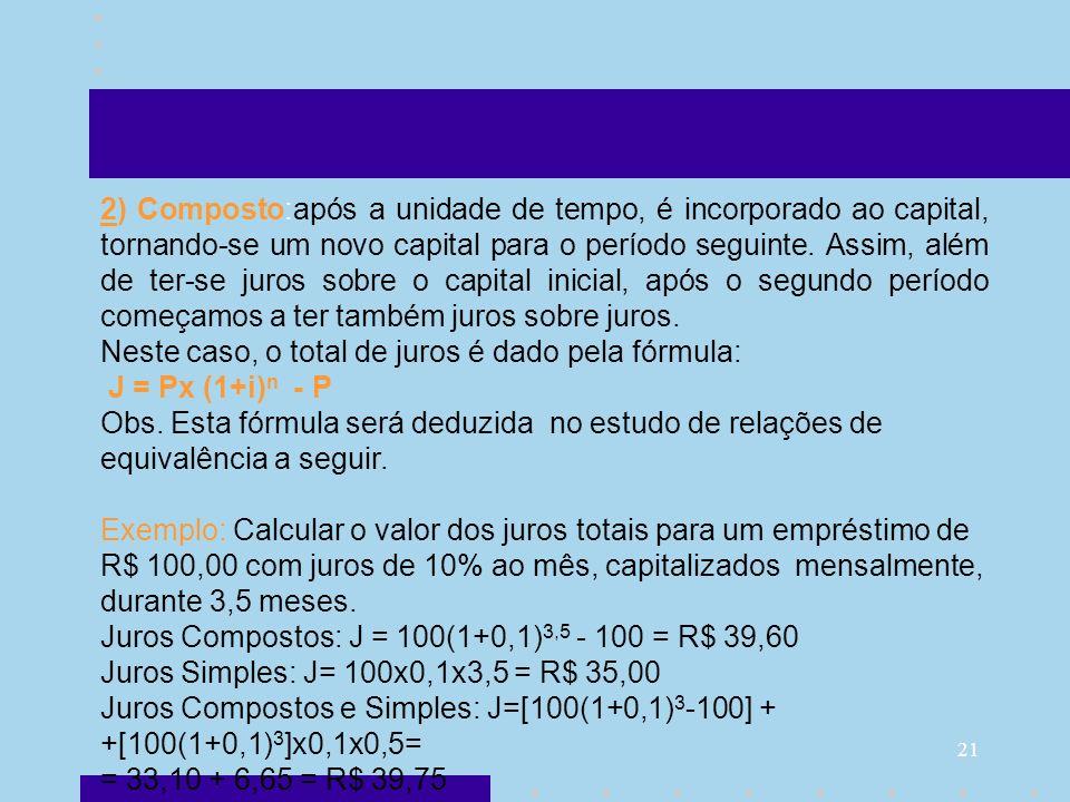 2) Composto:após a unidade de tempo, é incorporado ao capital, tornando-se um novo capital para o período seguinte. Assim, além de ter-se juros sobre o capital inicial, após o segundo período começamos a ter também juros sobre juros.