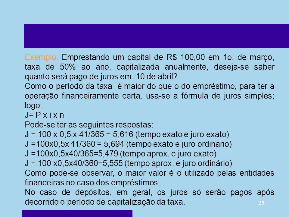 Exemplo: Emprestando um capital de R$ 100,00 em 1o