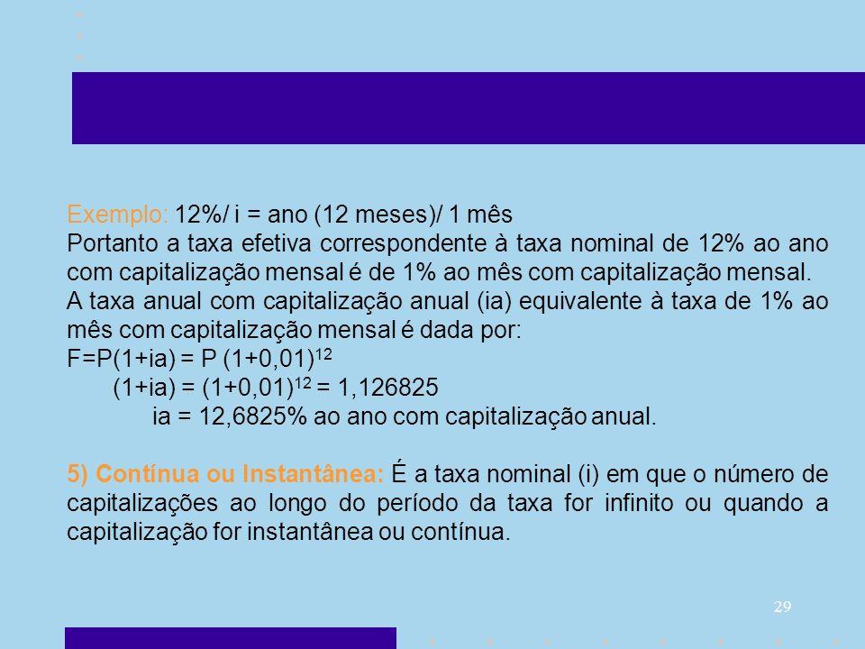 Exemplo: 12%/ i = ano (12 meses)/ 1 mês