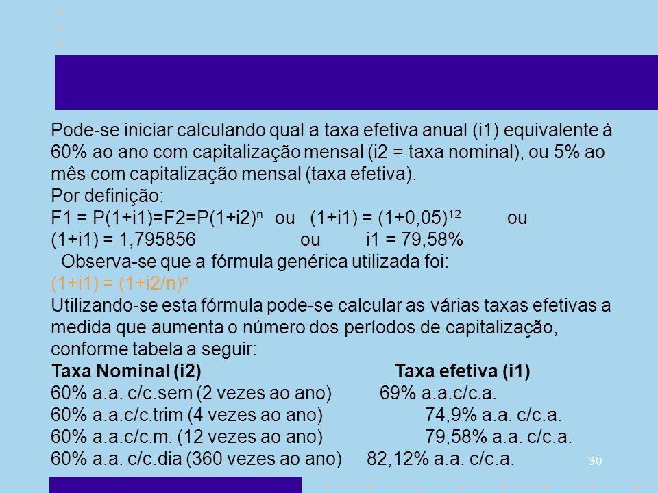 Pode-se iniciar calculando qual a taxa efetiva anual (i1) equivalente à 60% ao ano com capitalização mensal (i2 = taxa nominal), ou 5% ao mês com capitalização mensal (taxa efetiva).