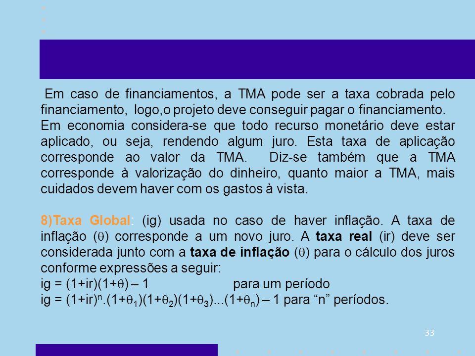 Em caso de financiamentos, a TMA pode ser a taxa cobrada pelo financiamento, logo,o projeto deve conseguir pagar o financiamento.