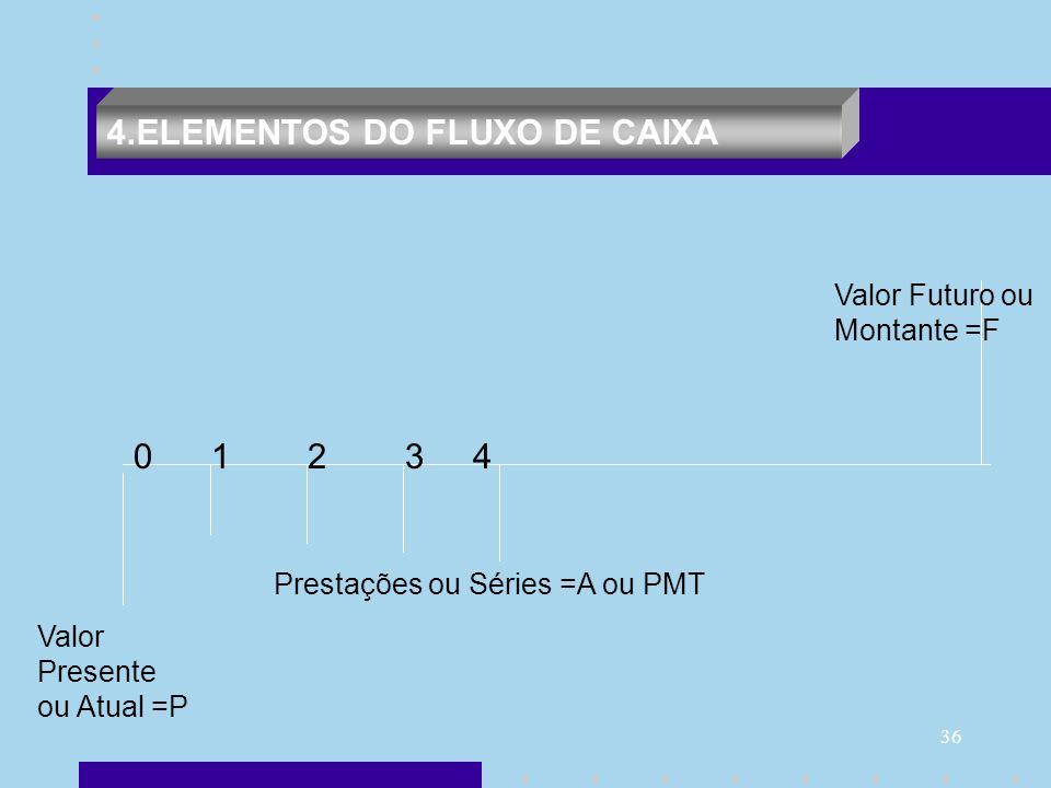 4.ELEMENTOS DO FLUXO DE CAIXA