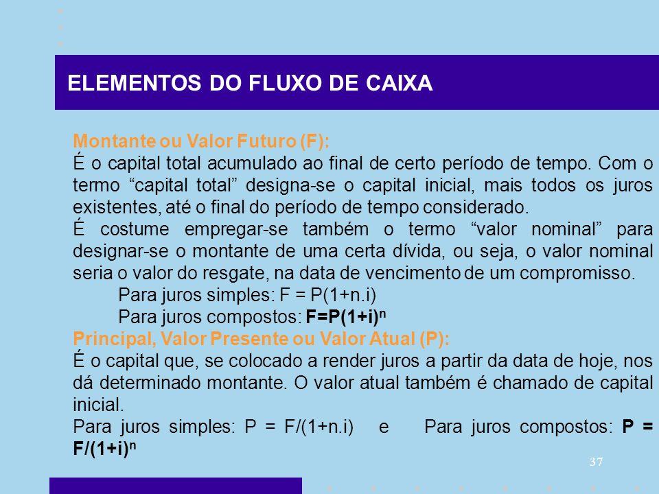 ELEMENTOS DO FLUXO DE CAIXA