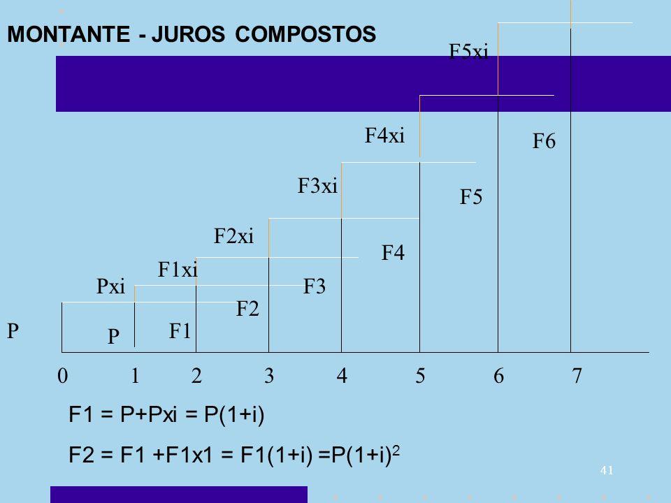 P Pxi. F1. F1xi. F2. F2xi. F3. F3xi. F4. F4xi. F5. F5xi. F6.