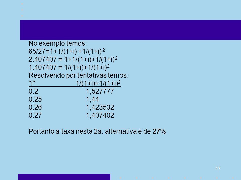 No exemplo temos:65/27=1+1/(1+i) +1/(1+i) 2. 2,407407 = 1+1/(1+i)+1/(1+i) 2. 1,407407 = 1/(1+i)+1/(1+i)2.
