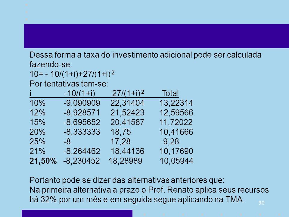 Dessa forma a taxa do investimento adicional pode ser calculada fazendo-se: