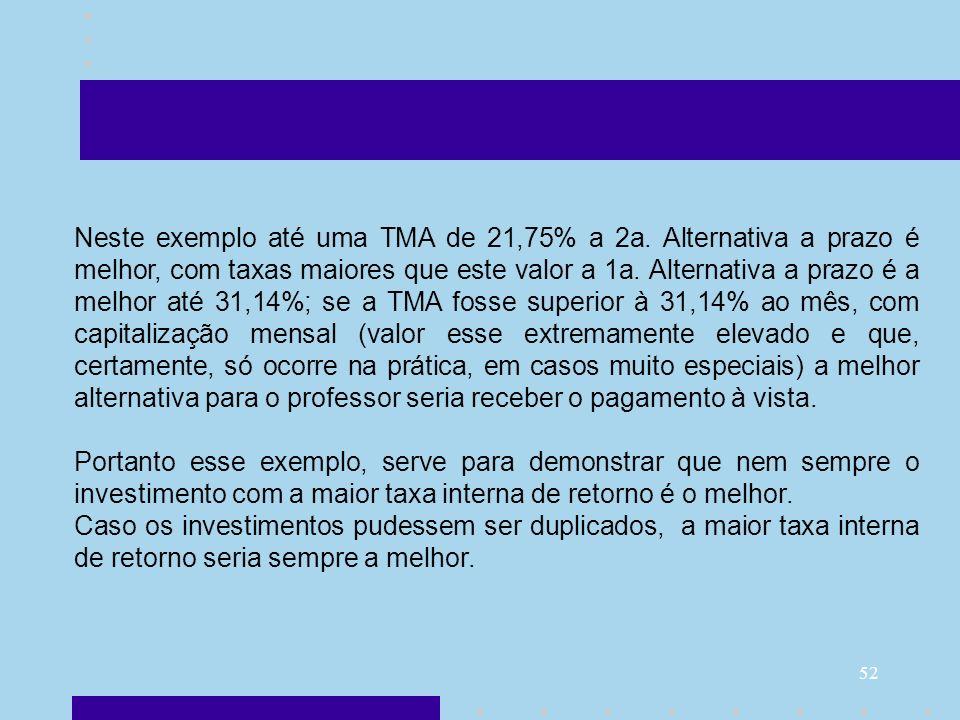 Neste exemplo até uma TMA de 21,75% a 2a