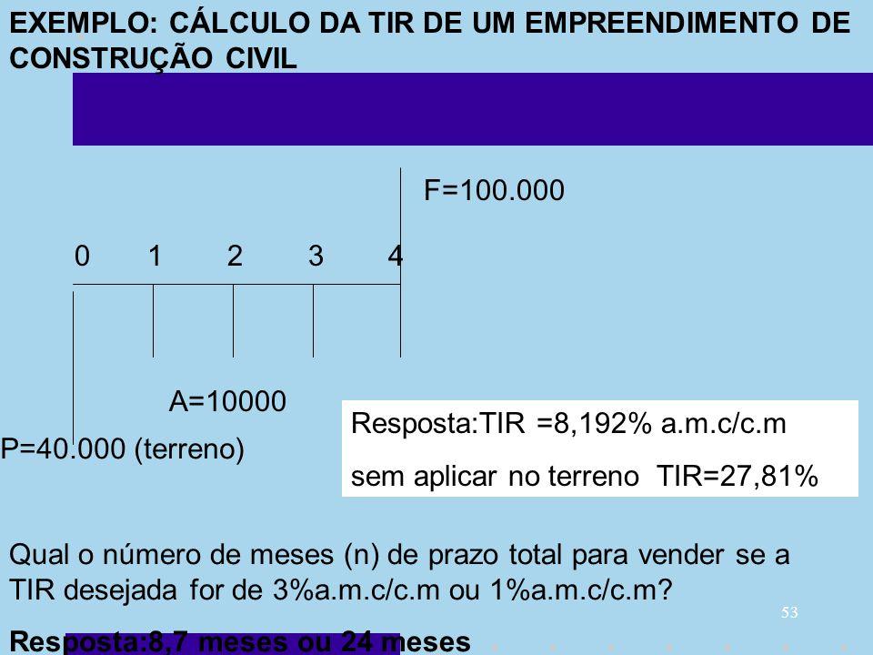 EXEMPLO: CÁLCULO DA TIR DE UM EMPREENDIMENTO DE CONSTRUÇÃO CIVIL