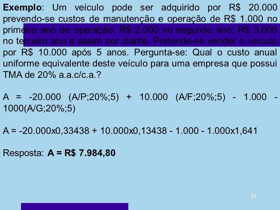 Exemplo: Um veículo pode ser adquirido por R$ 20