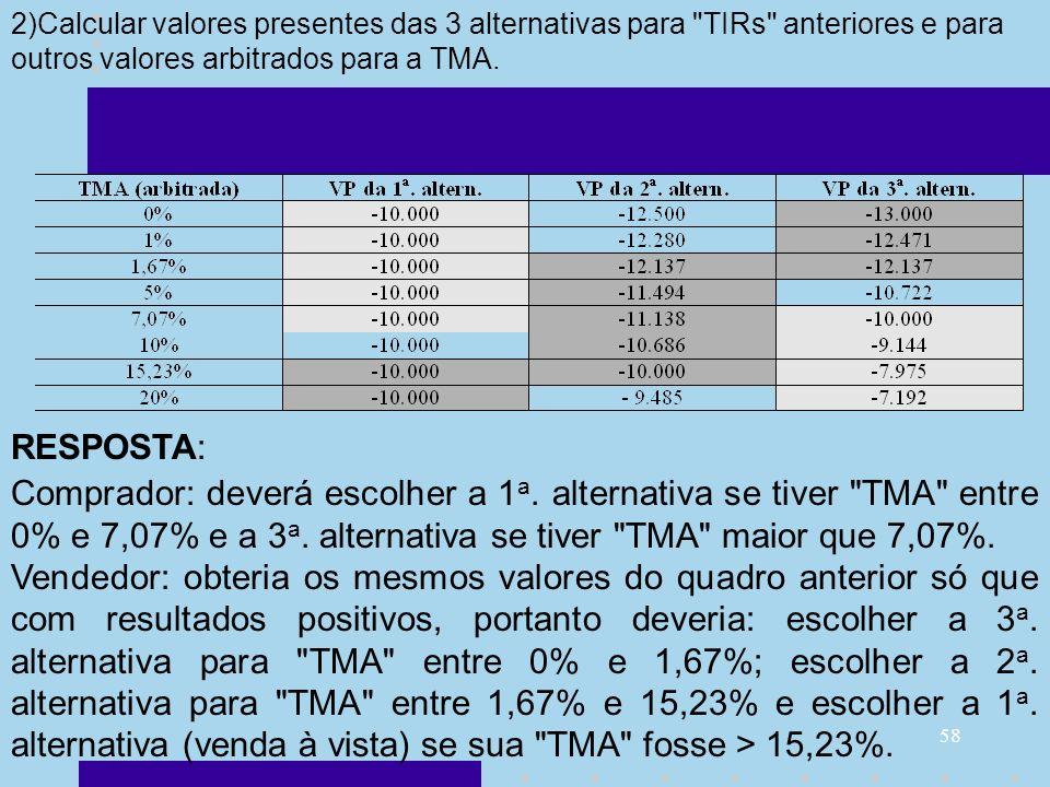2)Calcular valores presentes das 3 alternativas para TIRs anteriores e para outros valores arbitrados para a TMA.