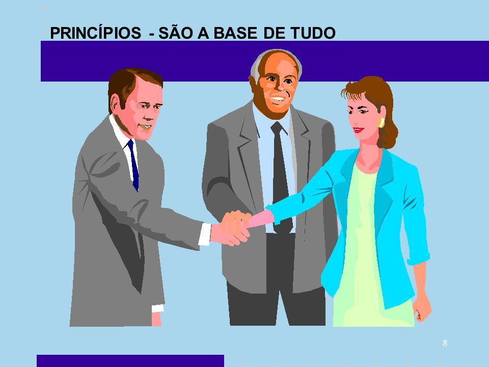 PRINCÍPIOS - SÃO A BASE DE TUDO