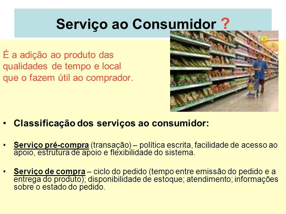 Serviço ao Consumidor É a adição ao produto das