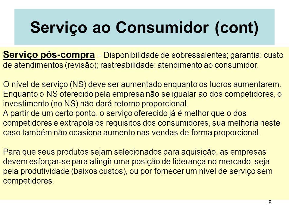 Serviço ao Consumidor (cont)