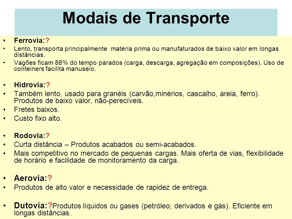 Modais de Transporte Aerovia: