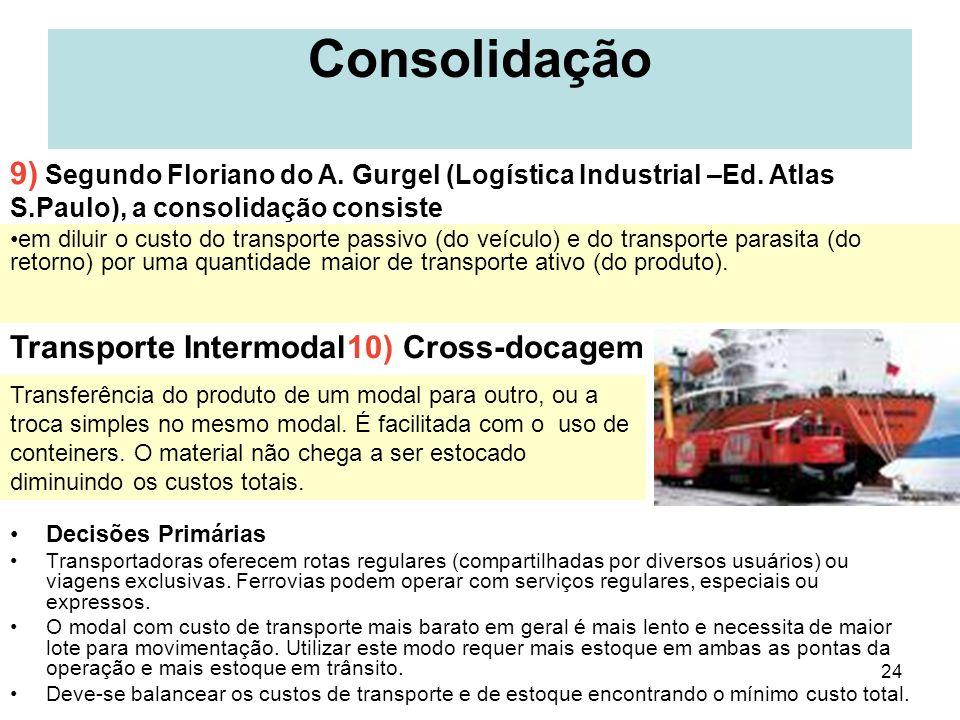 Consolidação 9) Segundo Floriano do A. Gurgel (Logística Industrial –Ed. Atlas S.Paulo), a consolidação consiste.