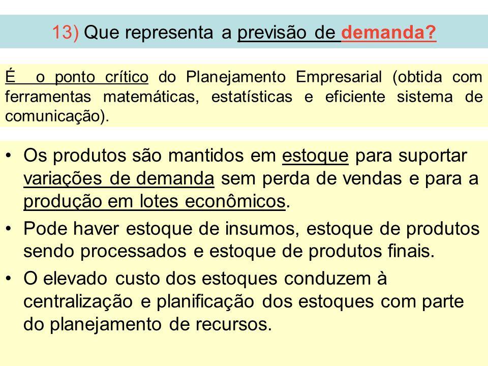 13) Que representa a previsão de demanda