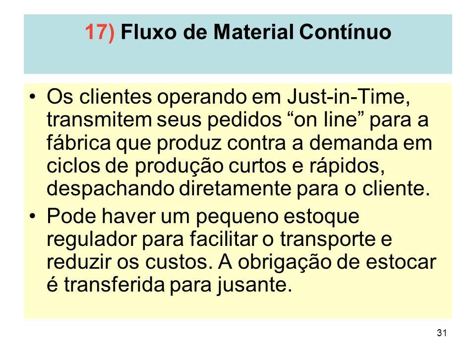 17) Fluxo de Material Contínuo