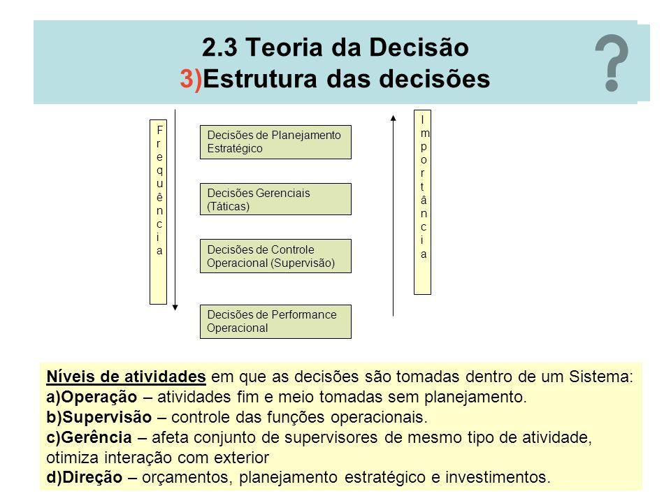 2.3 Teoria da Decisão 3)Estrutura das decisões