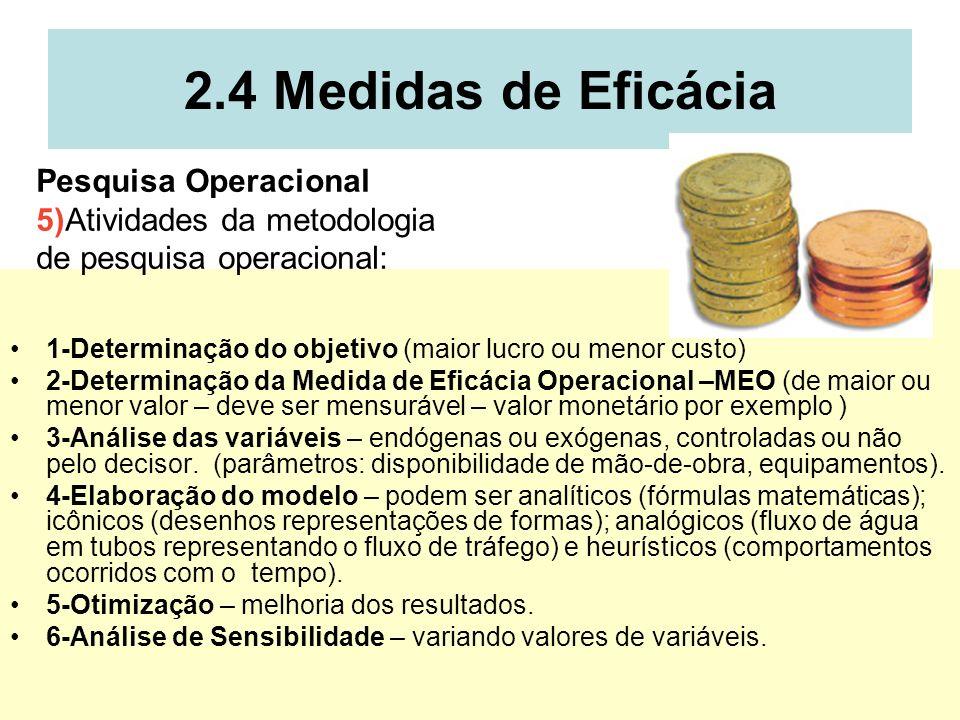 2.4 Medidas de Eficácia Pesquisa Operacional