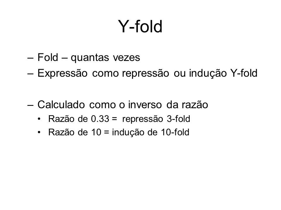 Y-fold Fold – quantas vezes Expressão como repressão ou indução Y-fold