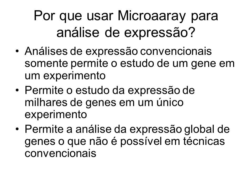 Por que usar Microaaray para análise de expressão
