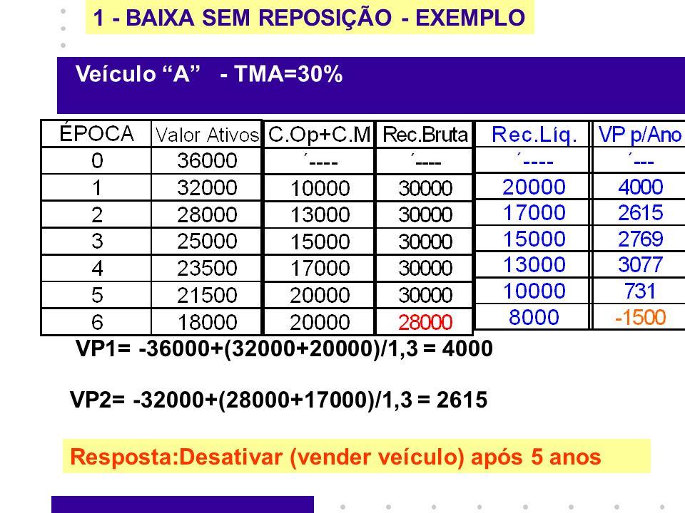 1 - BAIXA SEM REPOSIÇÃO - EXEMPLO