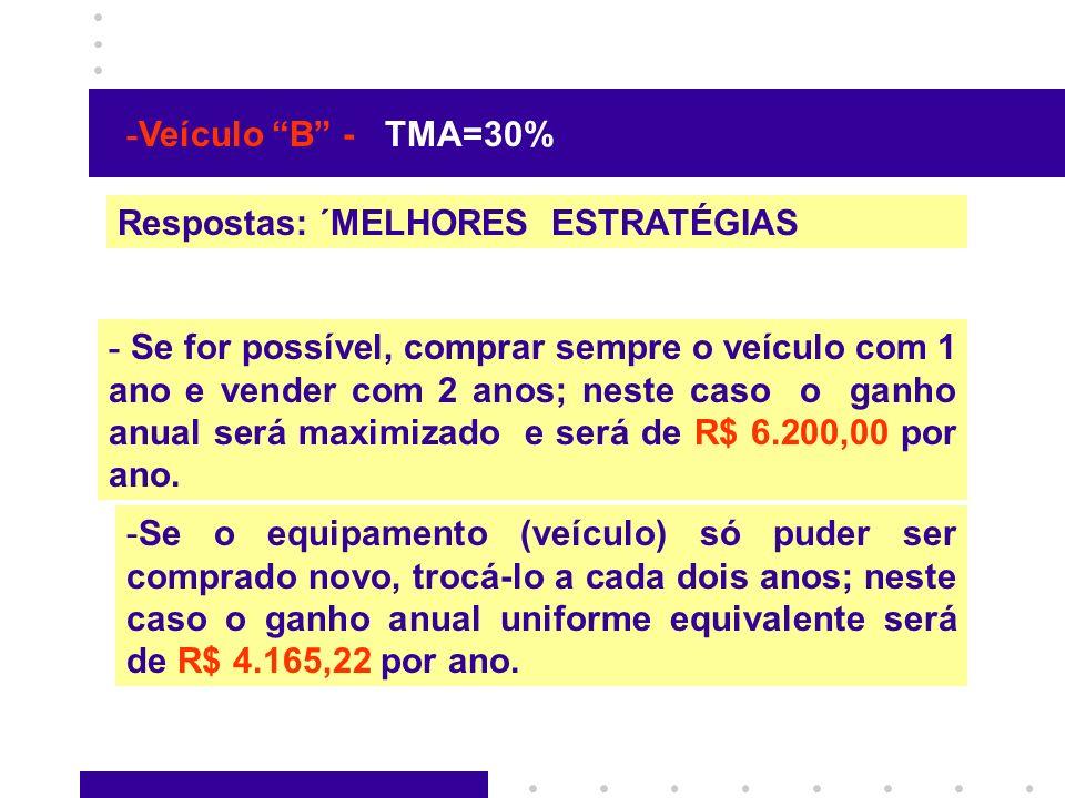 -Veículo B - TMA=30% Respostas: ´MELHORES ESTRATÉGIAS.