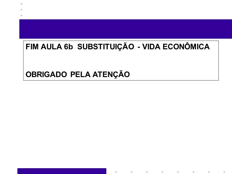 FIM AULA 6b SUBSTITUIÇÃO - VIDA ECONÔMICA