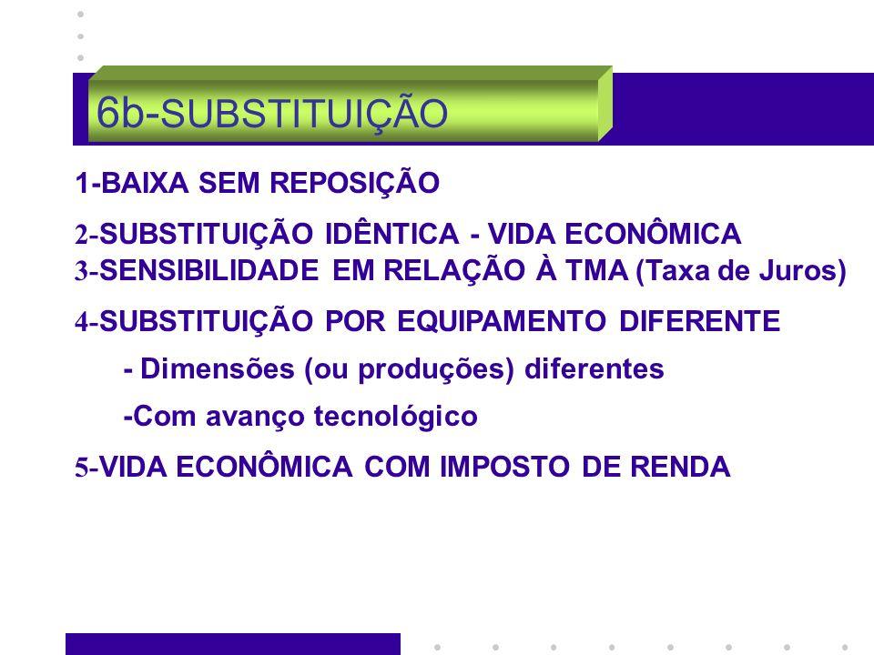 6b-SUBSTITUIÇÃO 1-BAIXA SEM REPOSIÇÃO