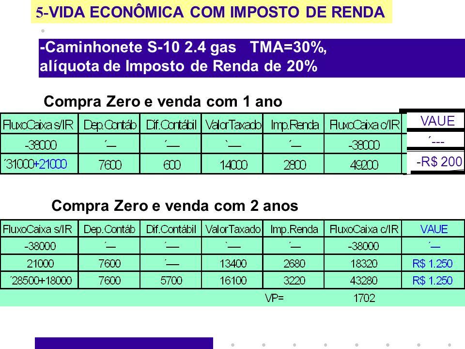 5-VIDA ECONÔMICA COM IMPOSTO DE RENDA