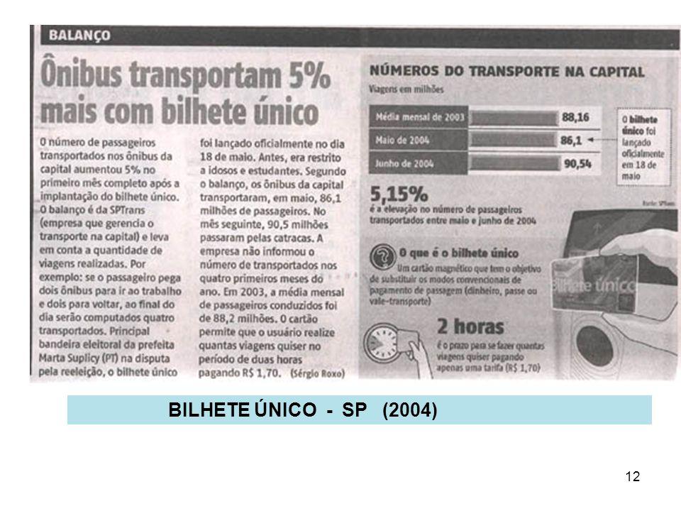 BILHETE ÚNICO - SP (2004)