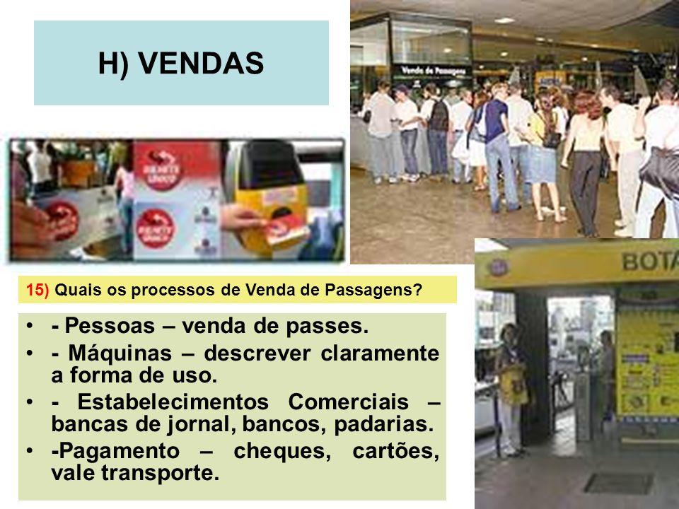 H) VENDAS - Pessoas – venda de passes.