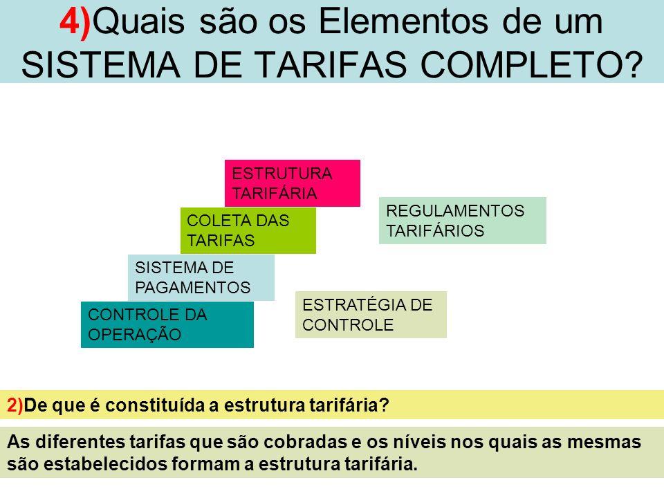 4)Quais são os Elementos de um SISTEMA DE TARIFAS COMPLETO