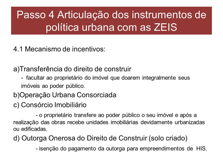 Passo 4 Articulação dos instrumentos de política urbana com as ZEIS
