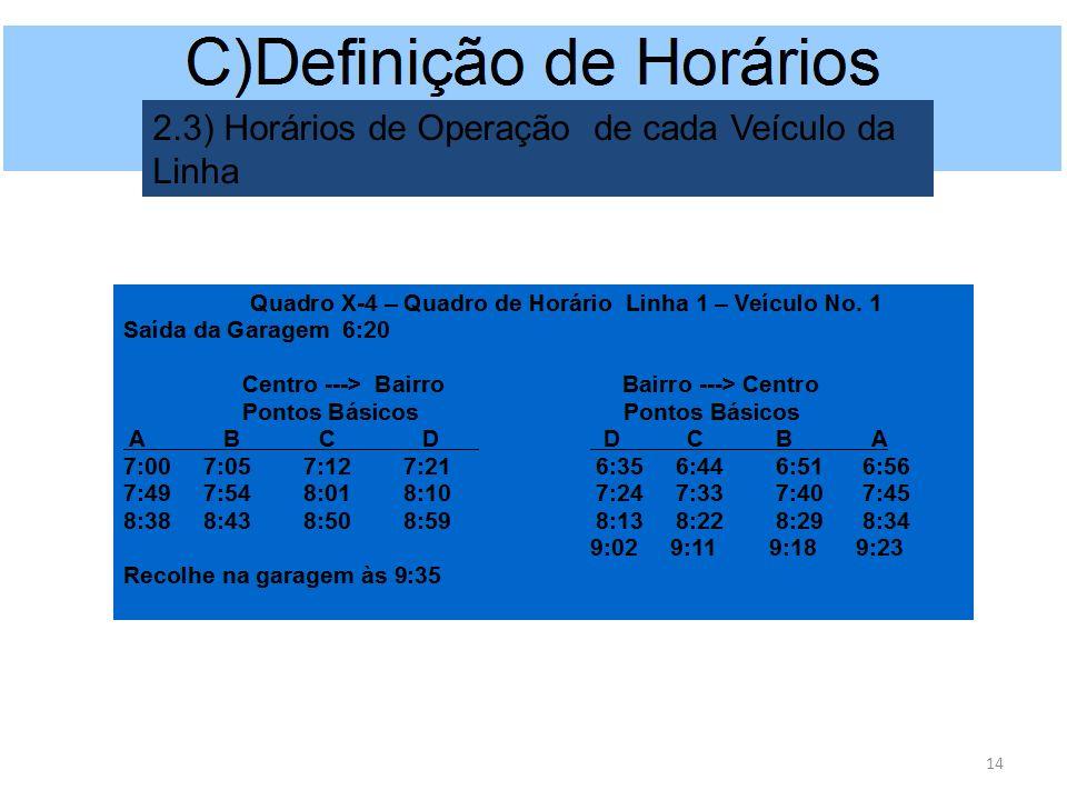2.3) Horários de Operação de cada Veículo da Linha