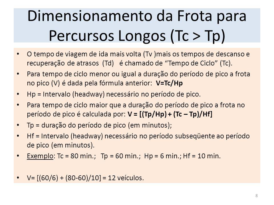 Dimensionamento da Frota para Percursos Longos (Tc > Tp)