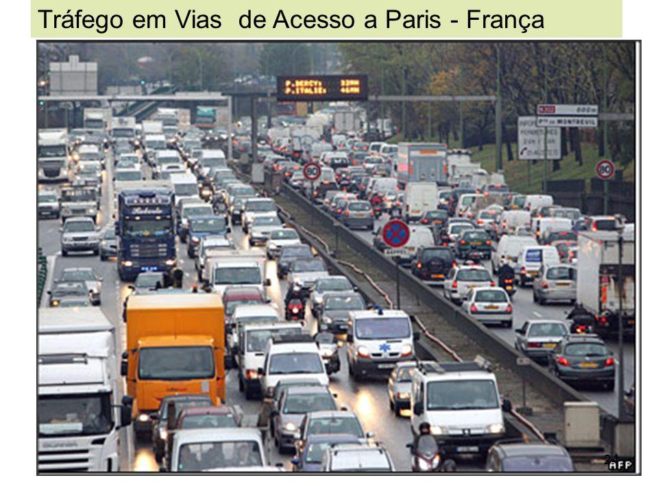 Tráfego em Vias de Acesso a Paris - França