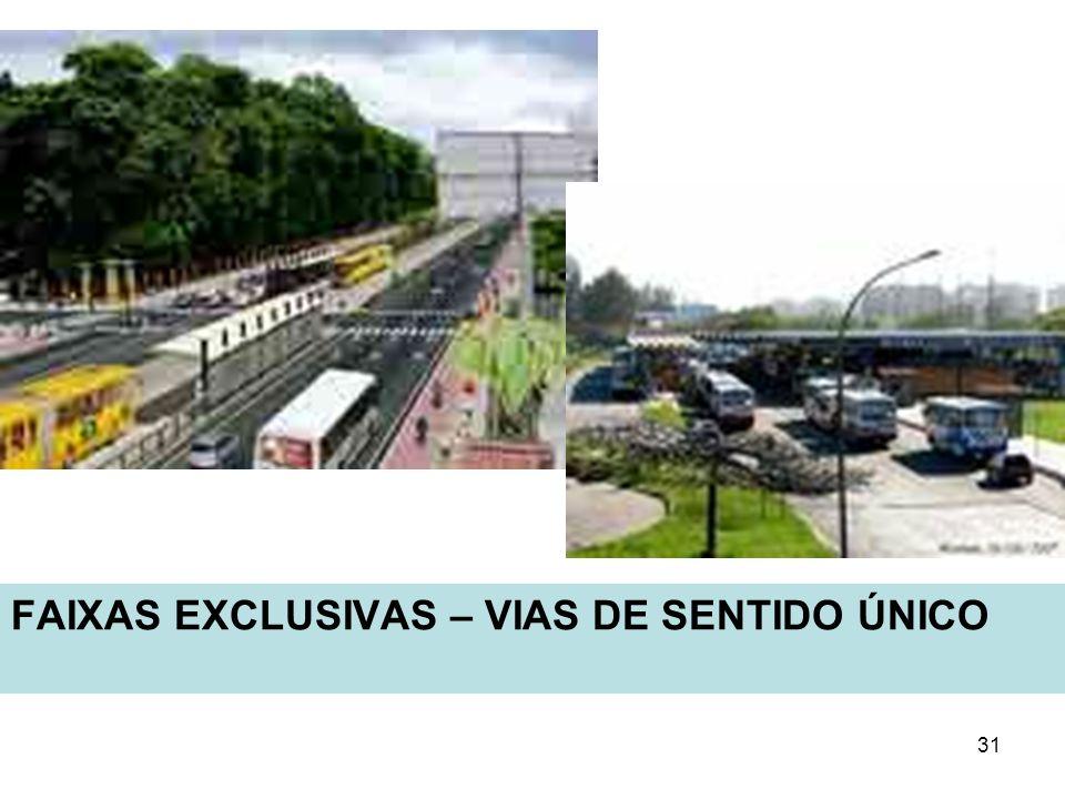 FAIXAS EXCLUSIVAS – VIAS DE SENTIDO ÚNICO