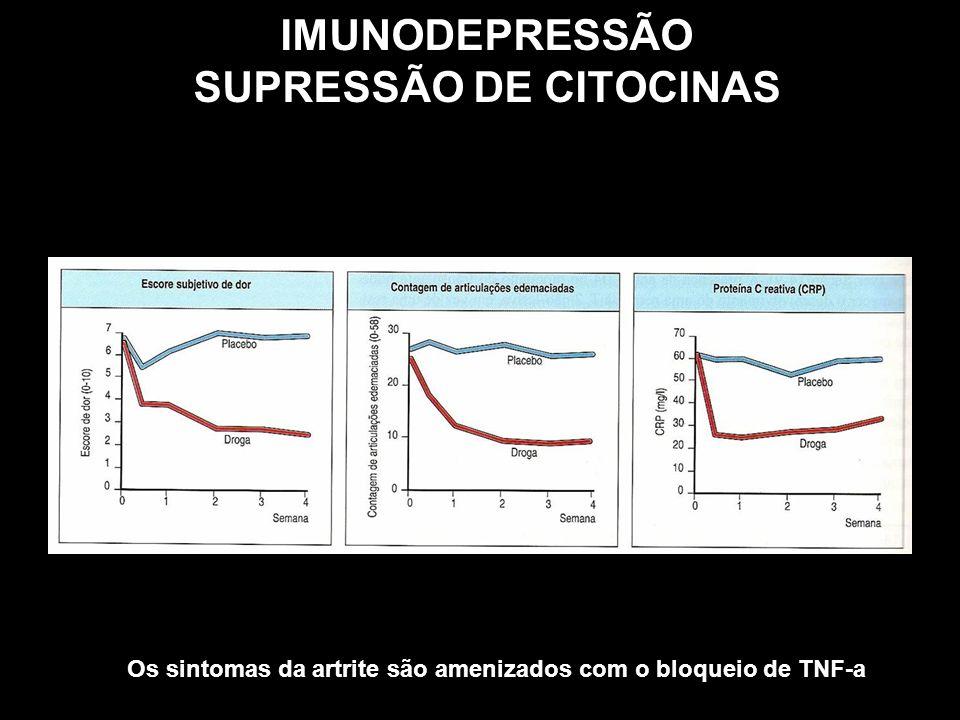 IMUNODEPRESSÃO SUPRESSÃO DE CITOCINAS