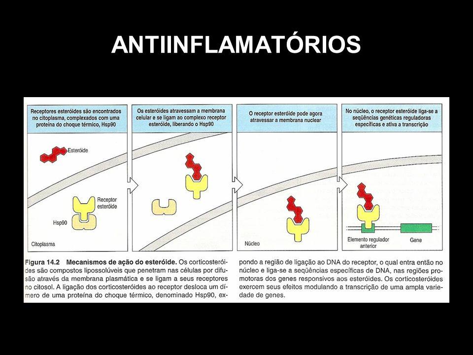 ANTIINFLAMATÓRIOS