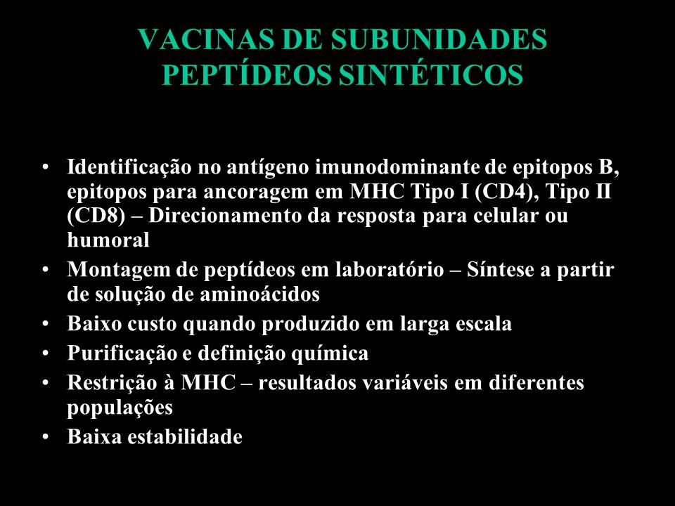 VACINAS DE SUBUNIDADES PEPTÍDEOS SINTÉTICOS