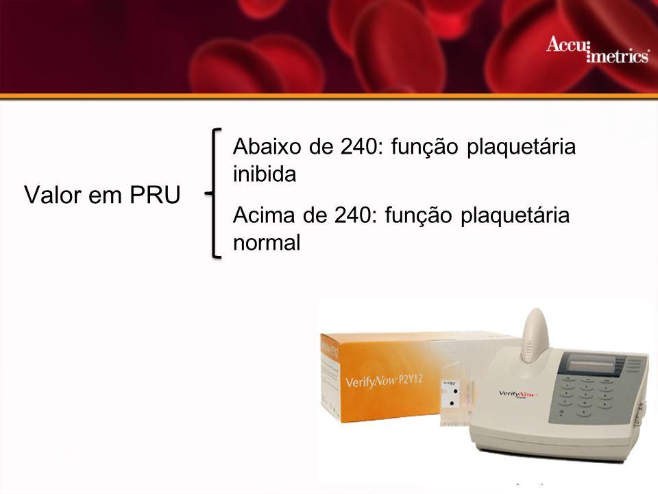 Valor em PRU Abaixo de 240: função plaquetária inibida