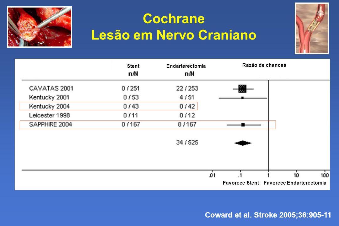 Cochrane Lesão em Nervo Craniano
