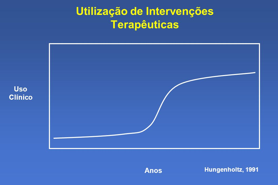 Utilização de Intervenções Terapêuticas