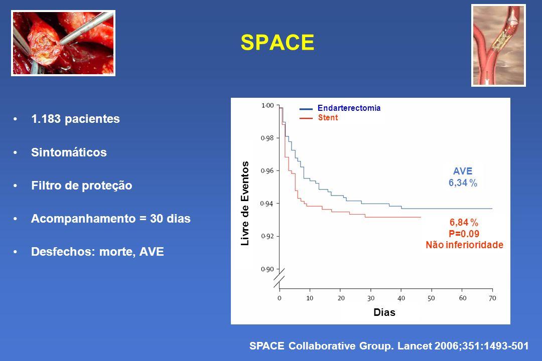 SPACE 1.183 pacientes Sintomáticos Filtro de proteção