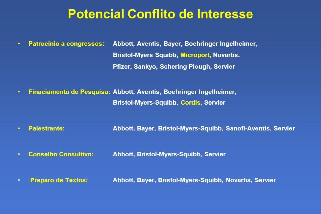Potencial Conflito de Interesse