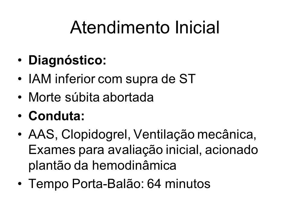 Atendimento Inicial Diagnóstico: IAM inferior com supra de ST