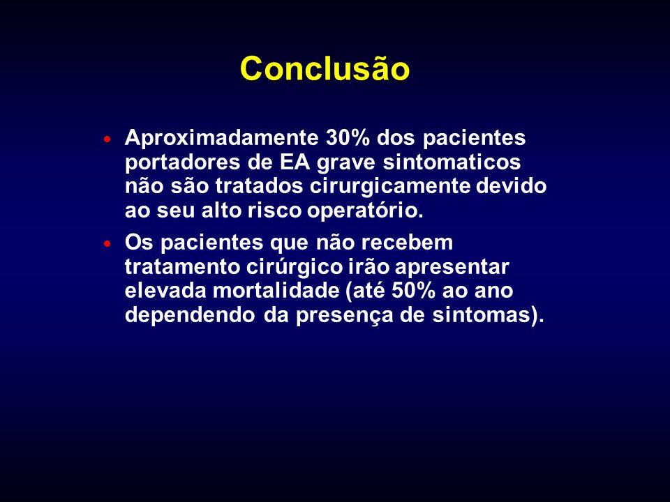 ConclusãoAproximadamente 30% dos pacientes portadores de EA grave sintomaticos não são tratados cirurgicamente devido ao seu alto risco operatório.