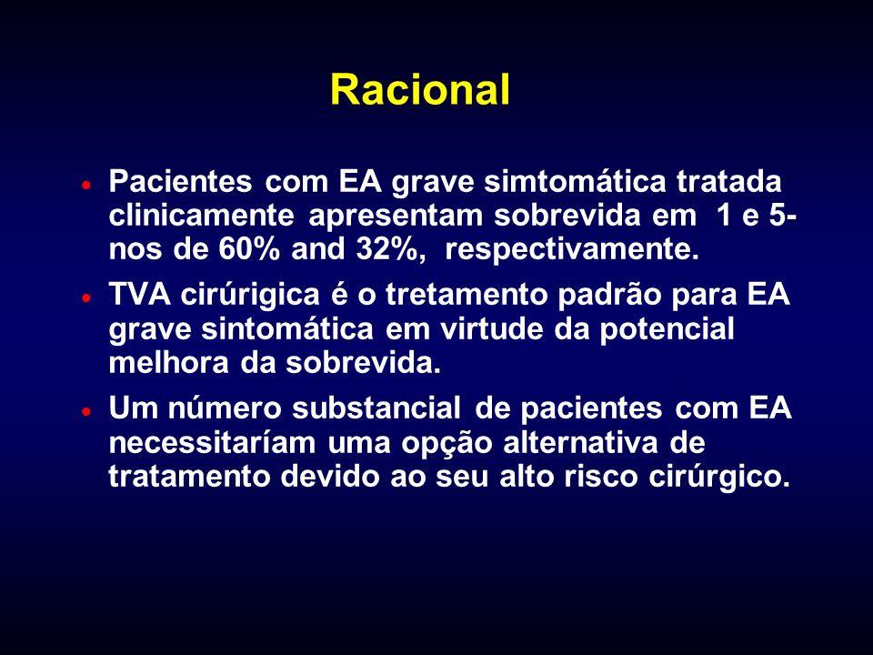 Racional Pacientes com EA grave simtomática tratada clinicamente apresentam sobrevida em 1 e 5-nos de 60% and 32%, respectivamente.